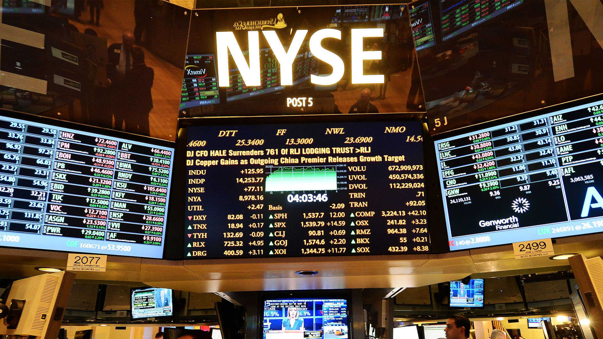 stock market and new york stock The stock market is a complex animal to make the most of the stock market today, you have to have the latest market adding new content and power market.